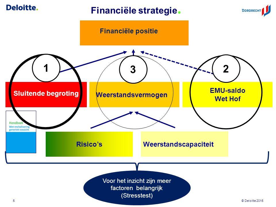 © Deloitte 2015 Sluitende begroting Weerstandscapaciteit Weerstandsvermogen Risico's Financiële positie EMU-saldo Wet Hof Voor het inzicht zijn meer f