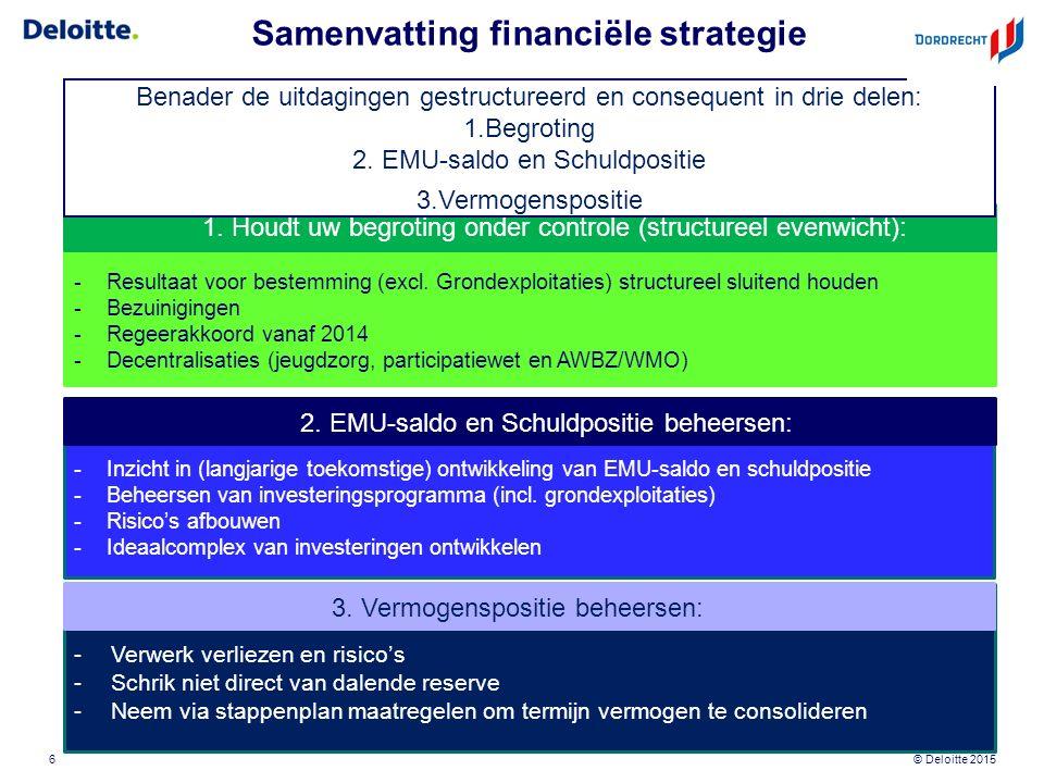© Deloitte 2015 Samenvatting financiële strategie 6 -Resultaat voor bestemming (excl. Grondexploitaties) structureel sluitend houden -Bezuinigingen -R