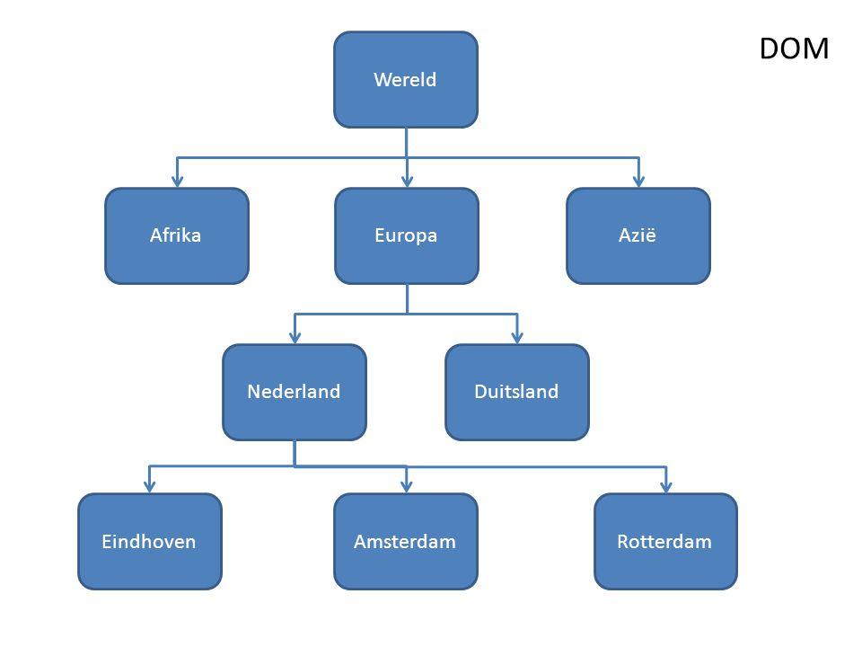 Wereld AfrikaEuropaAzië NederlandDuitsland EindhovenAmsterdamRotterdam DOM