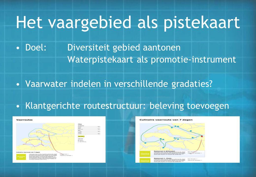 Het vaargebied als pistekaart Doel:Diversiteit gebied aantonen Waterpistekaart als promotie-instrument Vaarwater indelen in verschillende gradaties? K