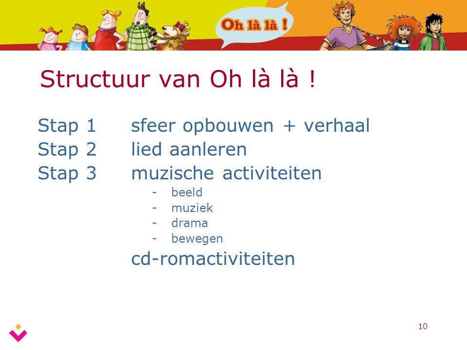 10 Structuur van Oh là là ! Stap 1sfeer opbouwen + verhaal Stap 2lied aanleren Stap 3muzische activiteiten -beeld -muziek -drama -bewegen cd-romactivi