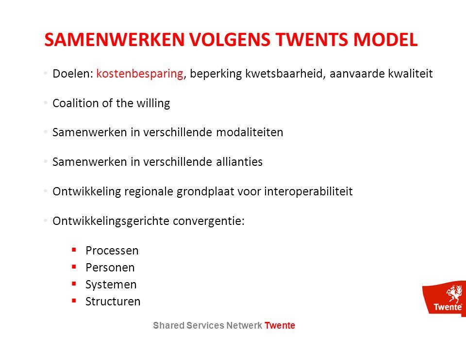 Shared Services Netwerk Twente SAMEN WERKEN AAN BEDRIJFSVOERING Operationele doelstelling bedrijfsvoering: Twentse overheden zijn lean t.a.v.