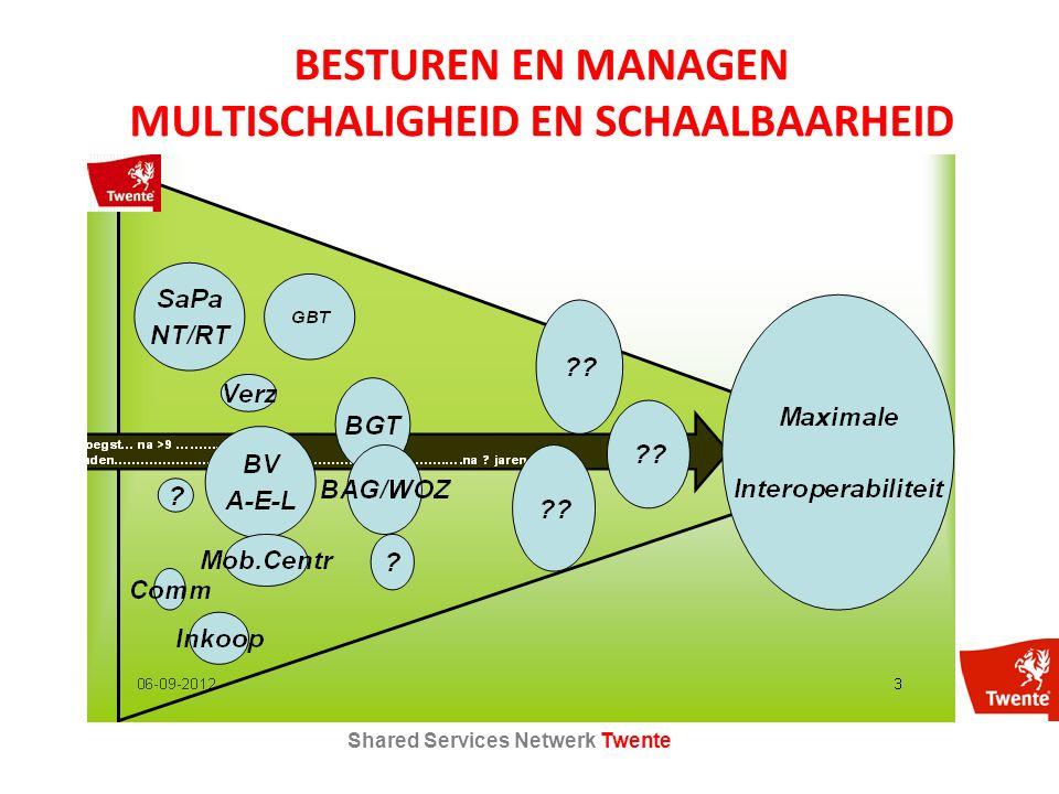 Shared Services Netwerk Twente BESTUREN EN MANAGEN MULTISCHALIGHEID EN SCHAALBAARHEID