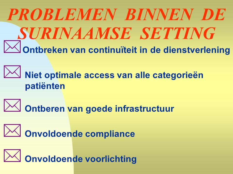 PROBLEMEN BINNEN DE SURINAAMSE SETTING  Ontbreken van continuïteit in de dienstverlening  Niet optimale access van alle categorieën patiënten  Ontberen van goede infrastructuur  Onvoldoende compliance  Onvoldoende voorlichting