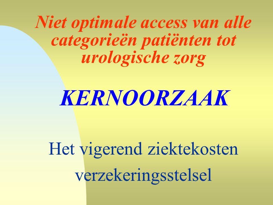 Niet optimale access van alle categorieën patiënten tot urologische zorg KERNOORZAAK Het vigerend ziektekosten verzekeringsstelsel