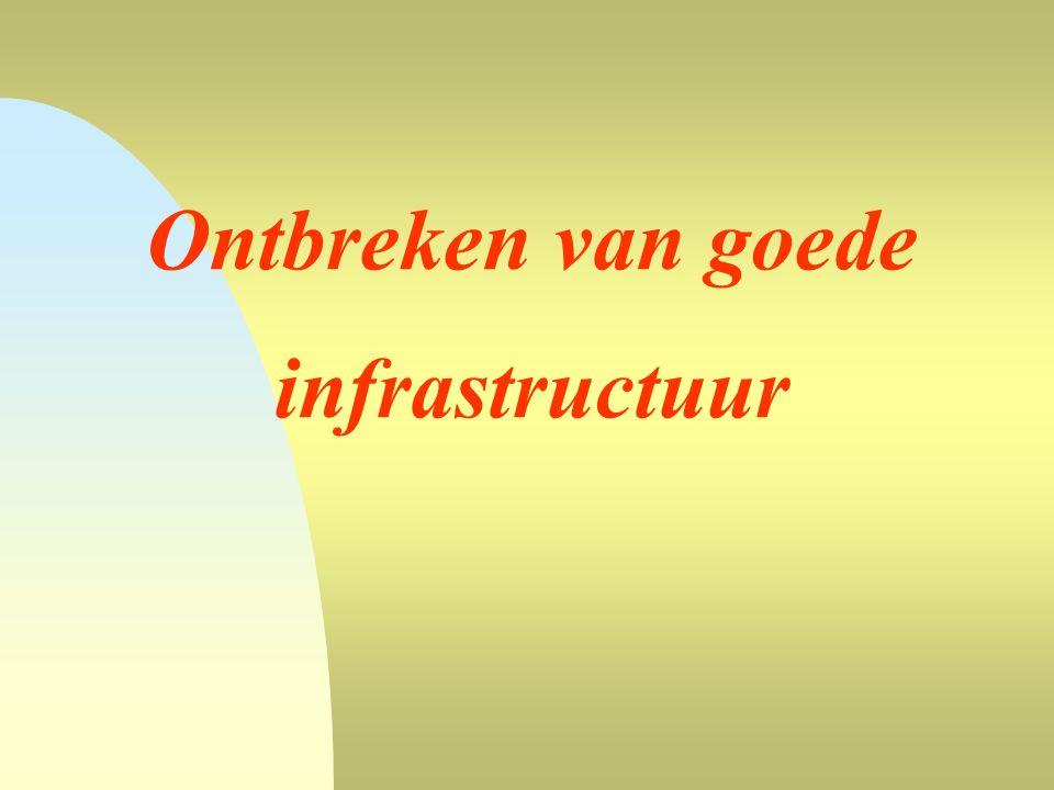 Ontbreken van goede infrastructuur