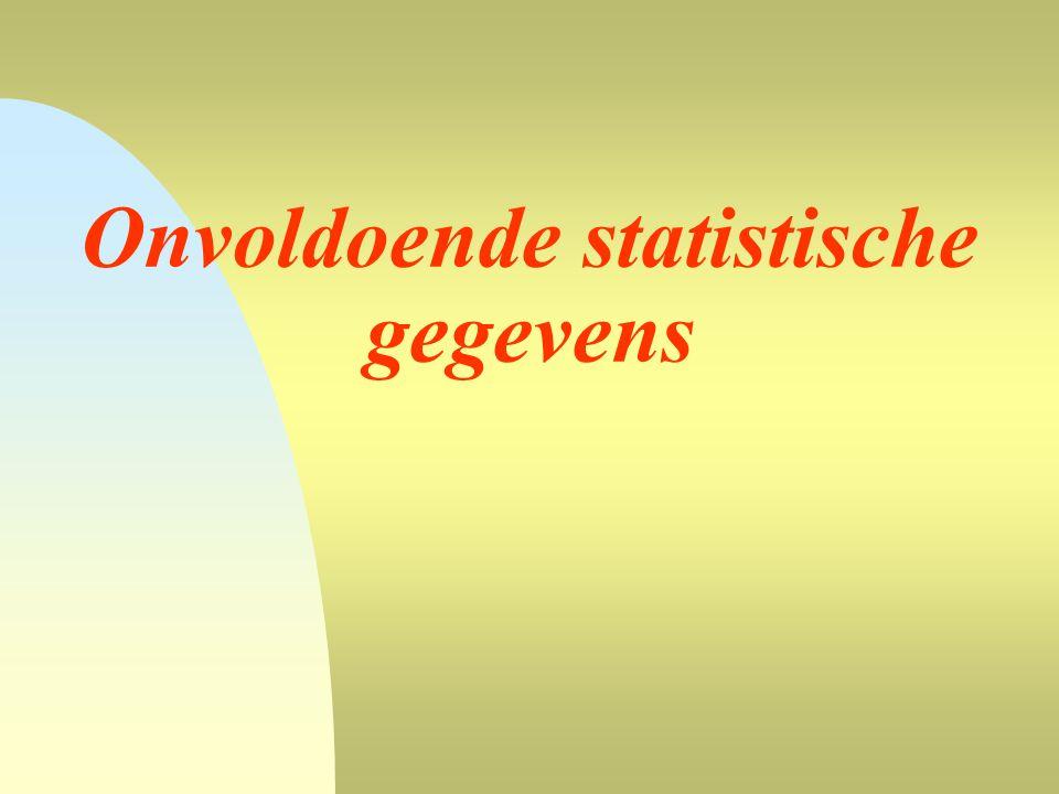 Onvoldoende statistische gegevens