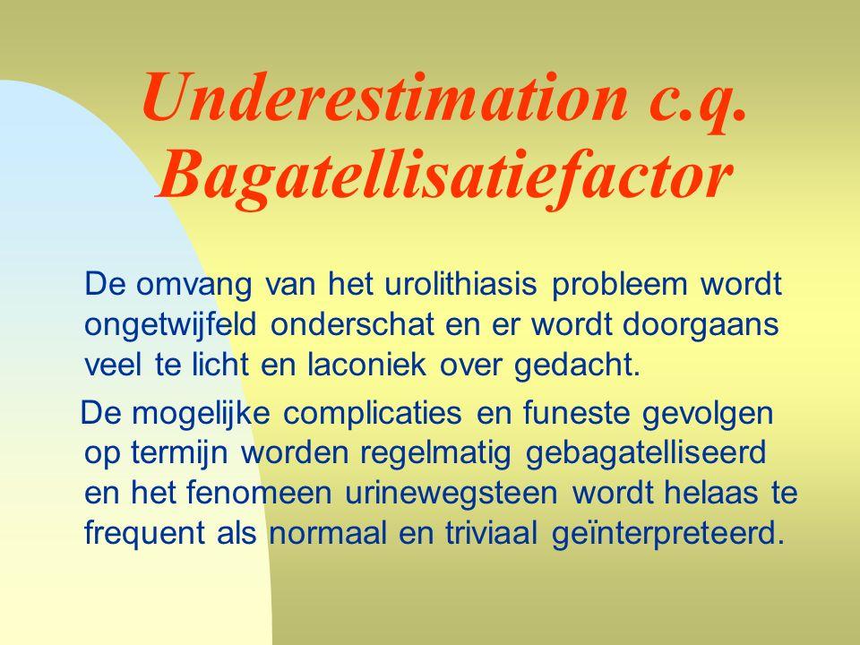 Underestimation c.q.