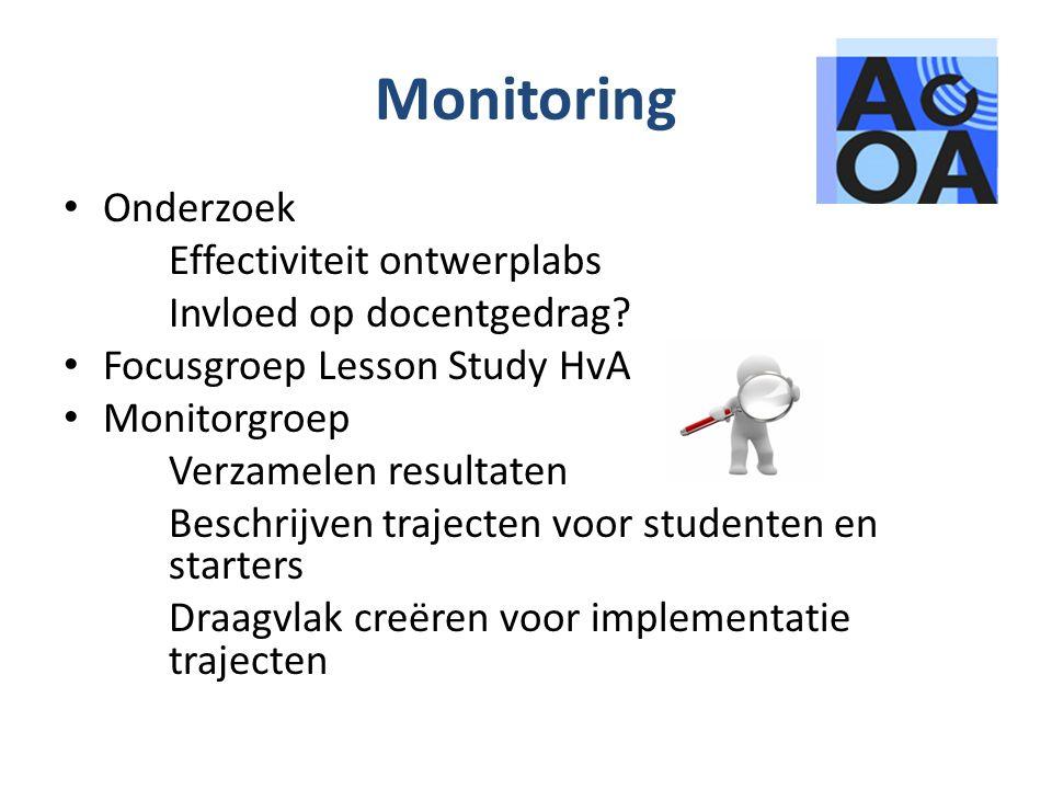 Monitoring Onderzoek Effectiviteit ontwerplabs Invloed op docentgedrag.