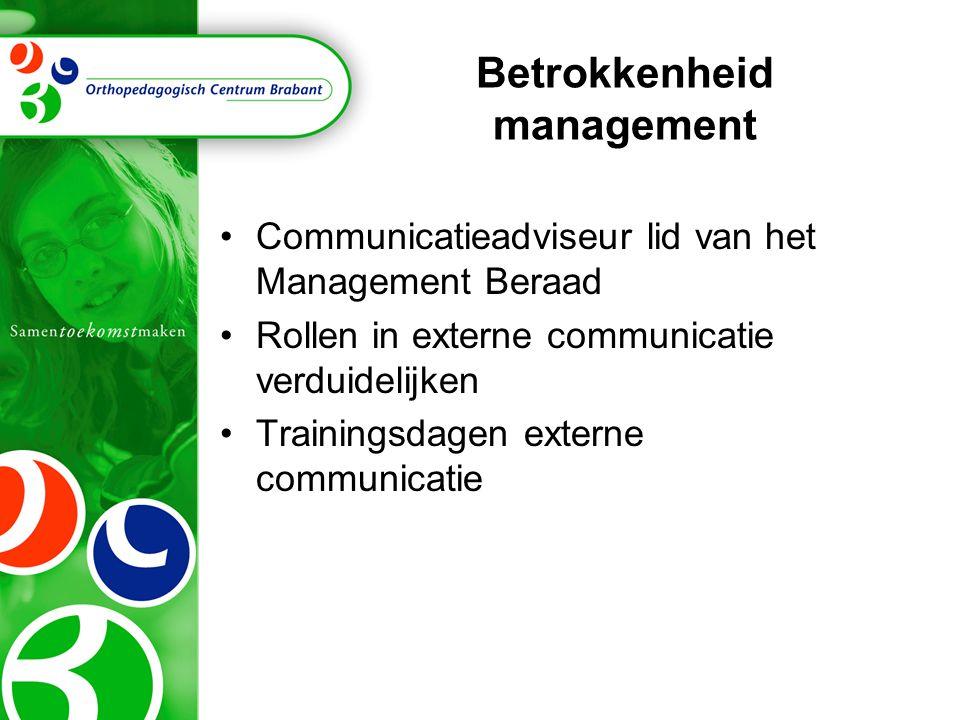 Betrokkenheid management Communicatieadviseur lid van het Management Beraad Rollen in externe communicatie verduidelijken Trainingsdagen externe commu