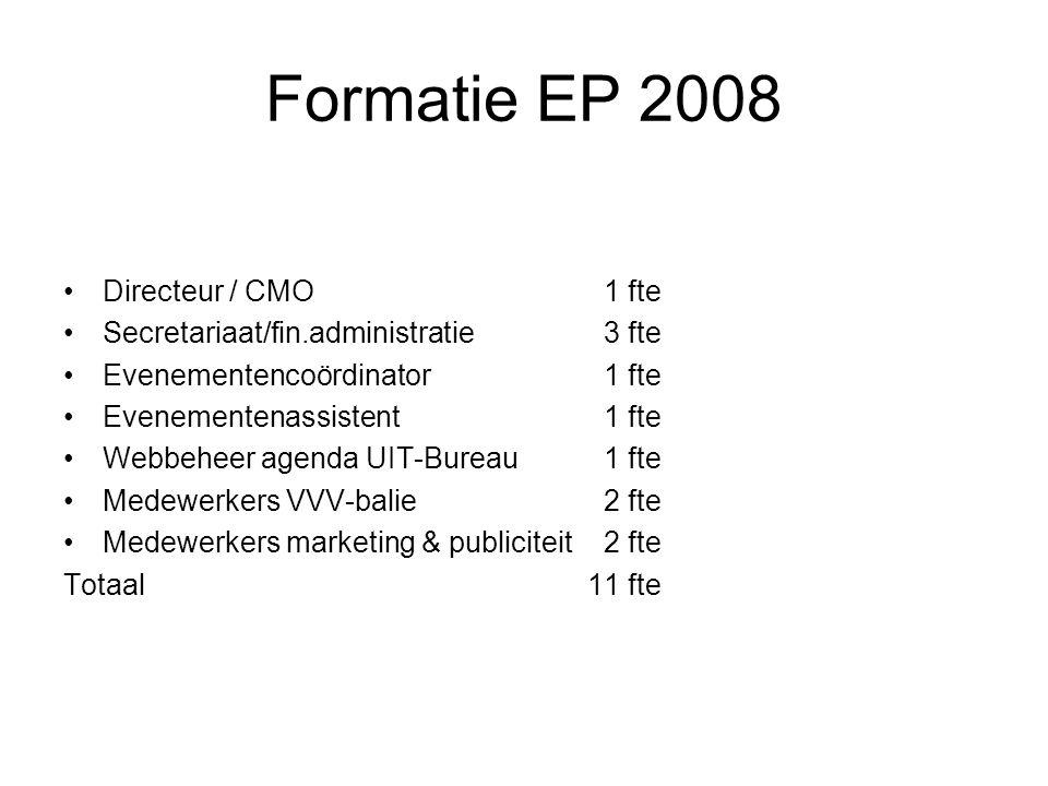 Formatie EP 2008 Directeur / CMO 1 fte Secretariaat/fin.administratie 3 fte Evenementencoördinator 1 fte Evenementenassistent 1 fte Webbeheer agenda U