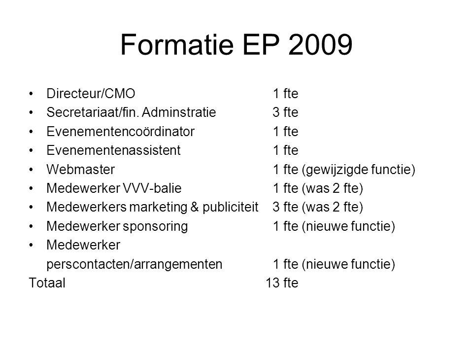 Formatie EP 2009 Directeur/CMO 1 fte Secretariaat/fin. Adminstratie 3 fte Evenementencoördinator 1 fte Evenementenassistent 1 fte Webmaster 1 fte (gew