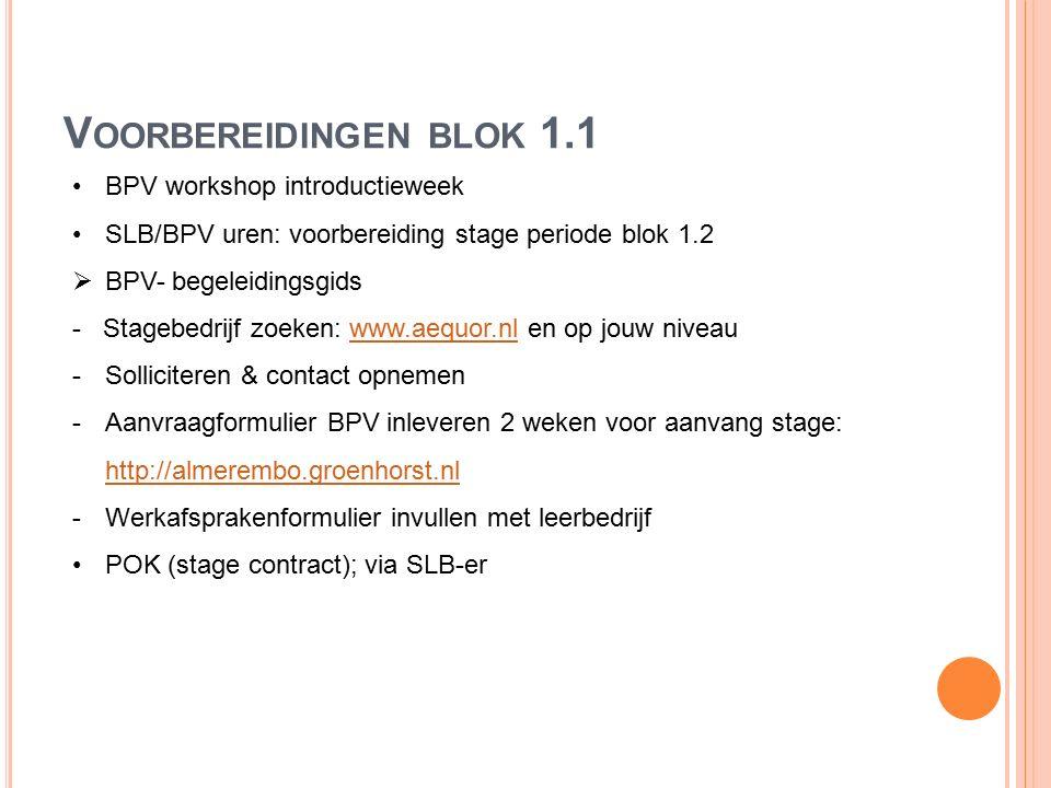 V OORBEREIDINGEN BLOK 1.1 BPV workshop introductieweek SLB/BPV uren: voorbereiding stage periode blok 1.2  BPV- begeleidingsgids - Stagebedrijf zoeken: www.aequor.nl en op jouw niveauwww.aequor.nl -Solliciteren & contact opnemen -Aanvraagformulier BPV inleveren 2 weken voor aanvang stage: http://almerembo.groenhorst.nl http://almerembo.groenhorst.nl -Werkafsprakenformulier invullen met leerbedrijf POK (stage contract); via SLB-er
