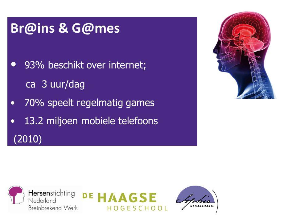 Br@ins & G@mes 93% beschikt over internet; ca 3 uur/dag 70% speelt regelmatig games 13.2 miljoen mobiele telefoons (2010)