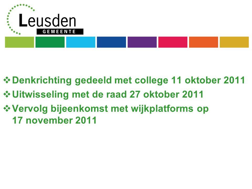  Denkrichting gedeeld met college 11 oktober 2011  Uitwisseling met de raad 27 oktober 2011  Vervolg bijeenkomst met wijkplatforms op 17 november 2011