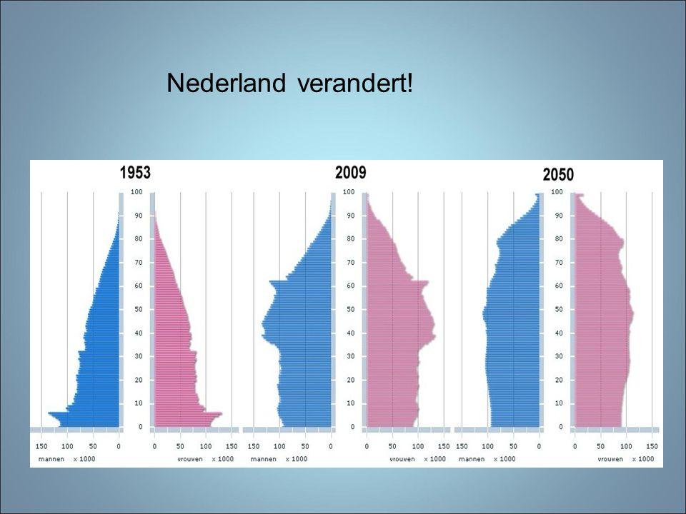 We leven steeds langer; Bij 65 jaar e.o. leven we gemiddeld nog 19,7 jaar.