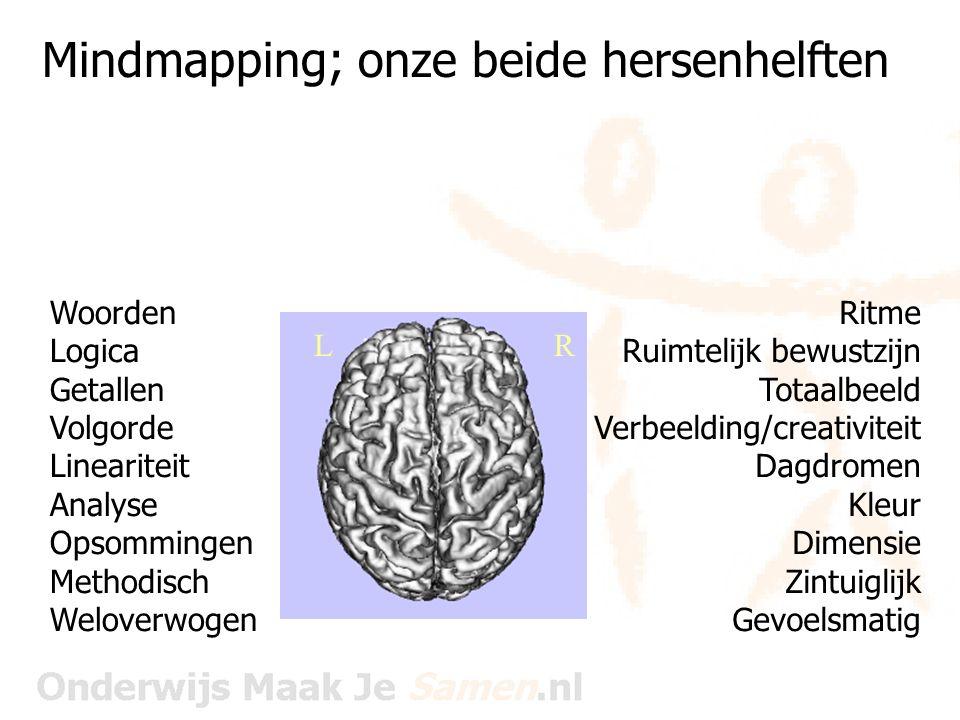 Mindmapping; onze beide hersenhelften Ritme Ruimtelijk bewustzijn Totaalbeeld Verbeelding/creativiteit Dagdromen Kleur Dimensie Zintuiglijk Gevoelsmatig Woorden Logica Getallen Volgorde Lineariteit Analyse Opsommingen Methodisch Weloverwogen RL