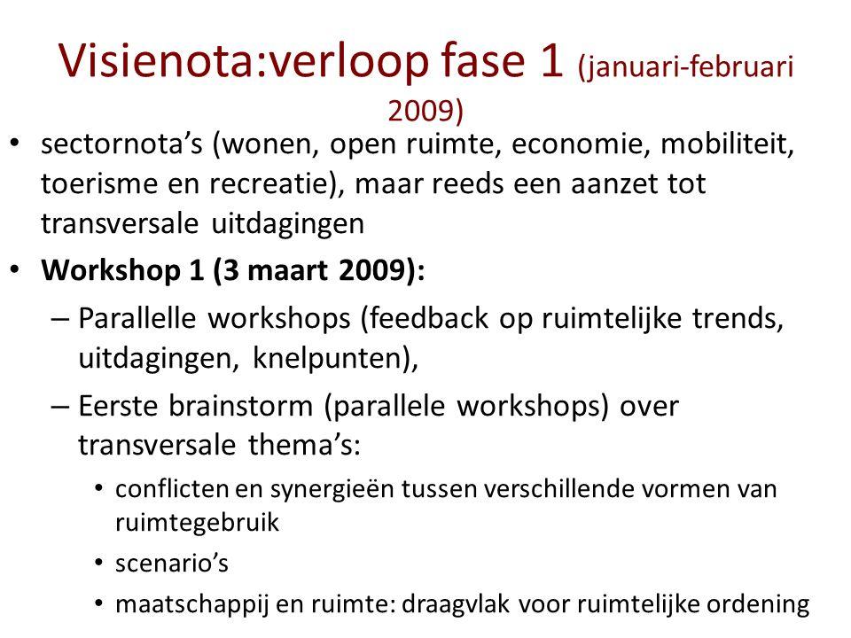 Visienota:verloop fase 1 (januari-februari 2009) sectornota's (wonen, open ruimte, economie, mobiliteit, toerisme en recreatie), maar reeds een aanzet