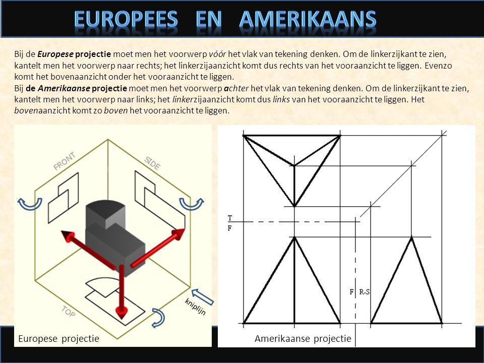 Bij de Europese projectie moet men het voorwerp vóór het vlak van tekening denken. Om de linkerzijkant te zien, kantelt men het voorwerp naar rechts;