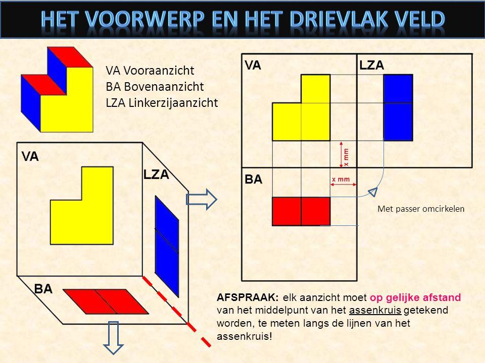 AFSPRAAK: elk aanzicht moet op gelijke afstand van het middelpunt van het assenkruis getekend worden, te meten langs de lijnen van het assenkruis! VA