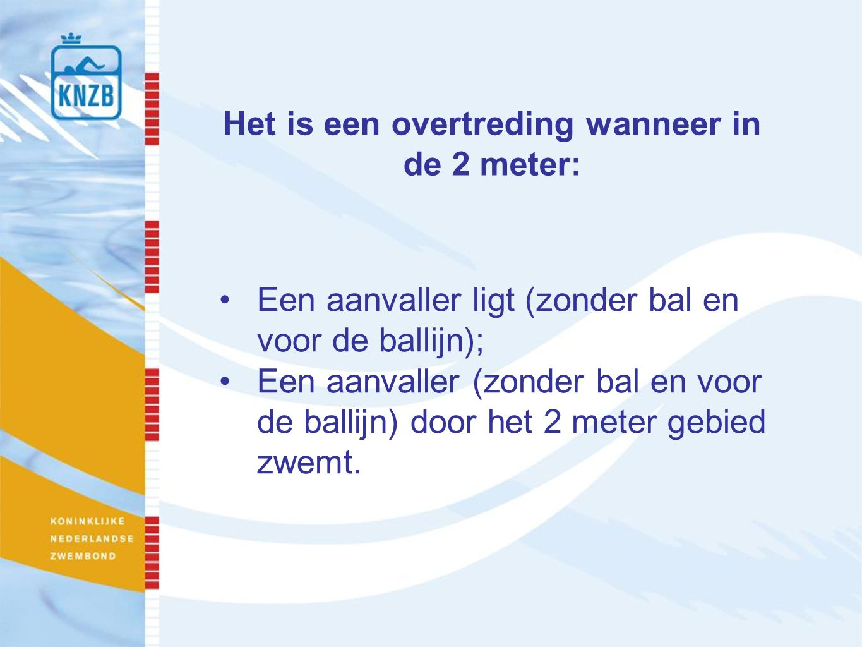 Een aanvaller ligt (zonder bal en voor de ballijn); Een aanvaller (zonder bal en voor de ballijn) door het 2 meter gebied zwemt.