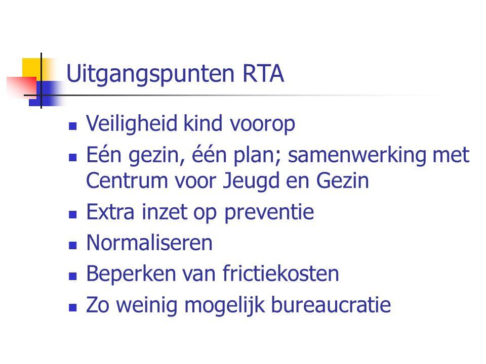 Uitgangspunten RTA Veiligheid kind voorop Eén gezin, één plan; samenwerking met Centrum voor Jeugd en Gezin Extra inzet op preventie Normaliseren Bepe