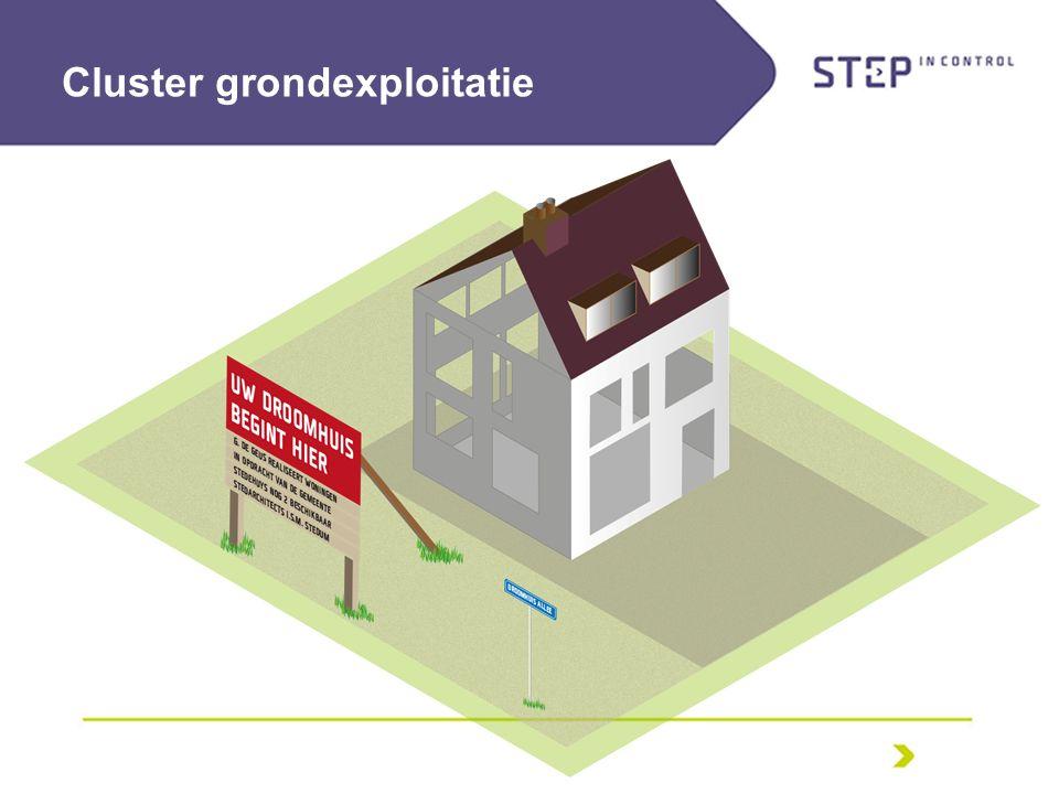 Cluster grondexploitatie