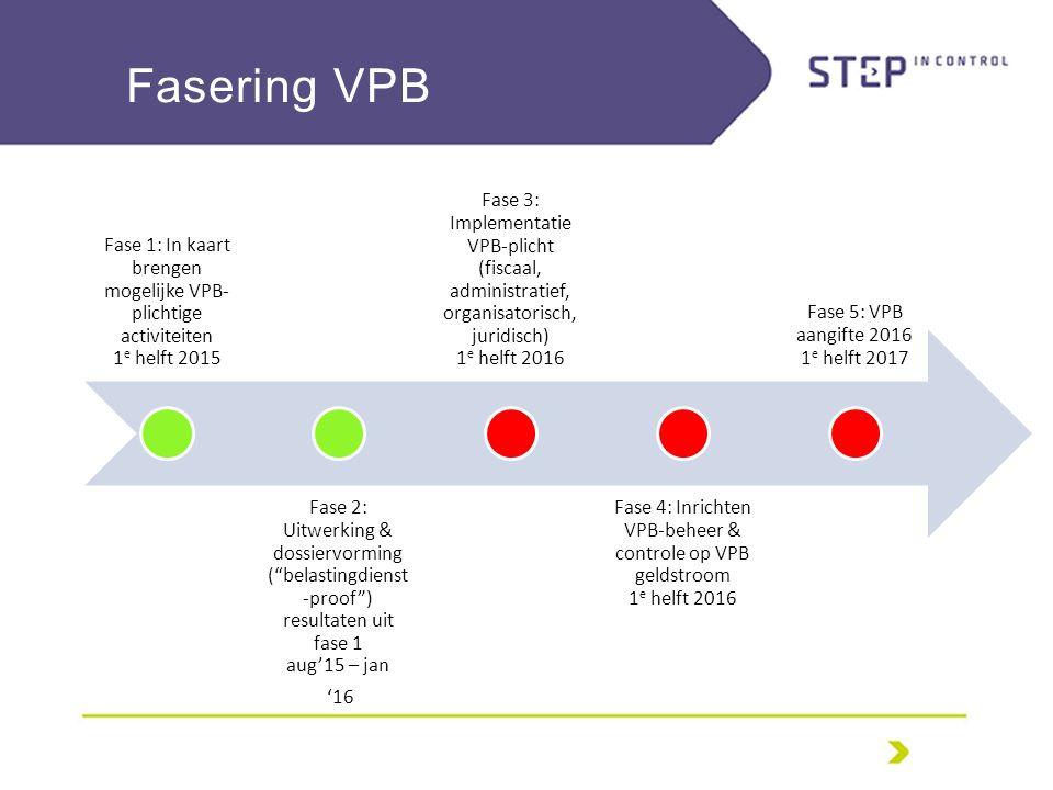 Fasering VPB Fase 1: In kaart brengen mogelijke VPB- plichtige activiteiten 1 e helft 2015 Fase 2: Uitwerking & dossiervorming ( belastingdiens t-proof ) resultaten uit fase 1 aug'15 – jan '16 Fase 3: Implementatie VPB-plicht (fiscaal, administratief, organisatorisch, juridisch) 1 e helft 2016 Fase 4: Inrichten VPB-beheer & controle op VPB geldstroom 1 e helft 2016 Fase 5: VPB aangifte 2016 1 e helft 2017