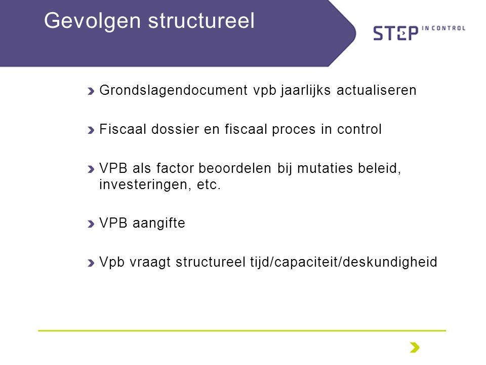 Gevolgen structureel Grondslagendocument vpb jaarlijks actualiseren Fiscaal dossier en fiscaal proces in control VPB als factor beoordelen bij mutaties beleid, investeringen, etc.