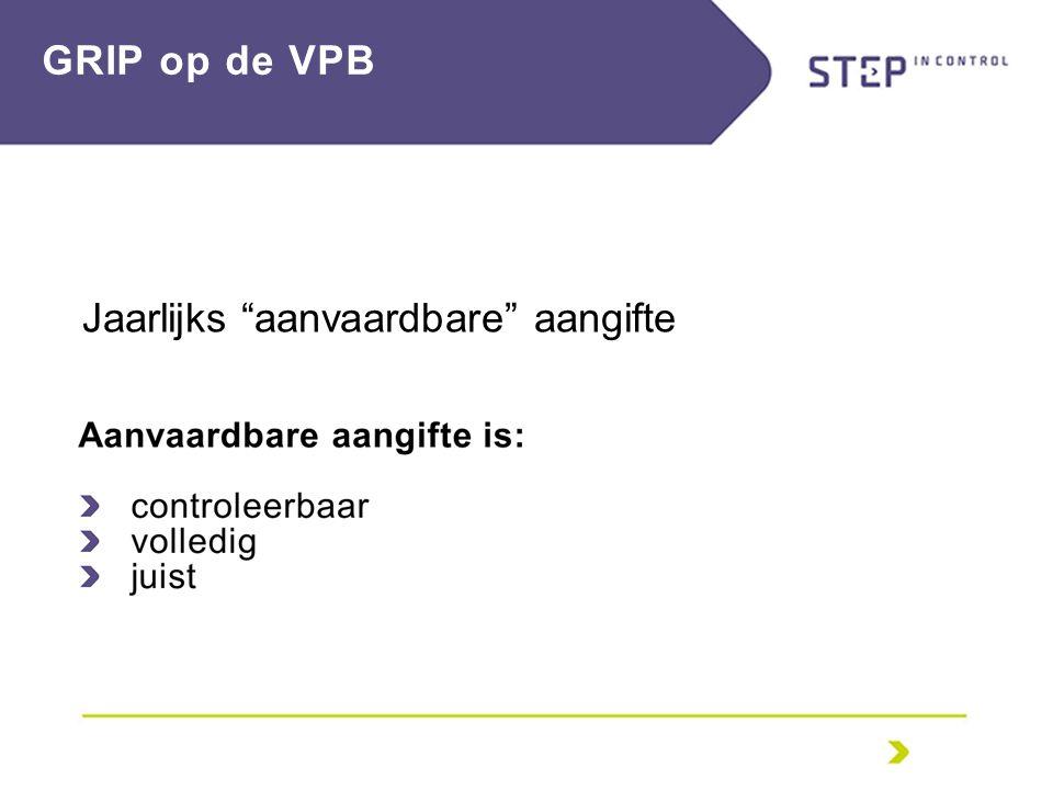 Jaarlijks aanvaardbare aangifte GRIP op de VPB