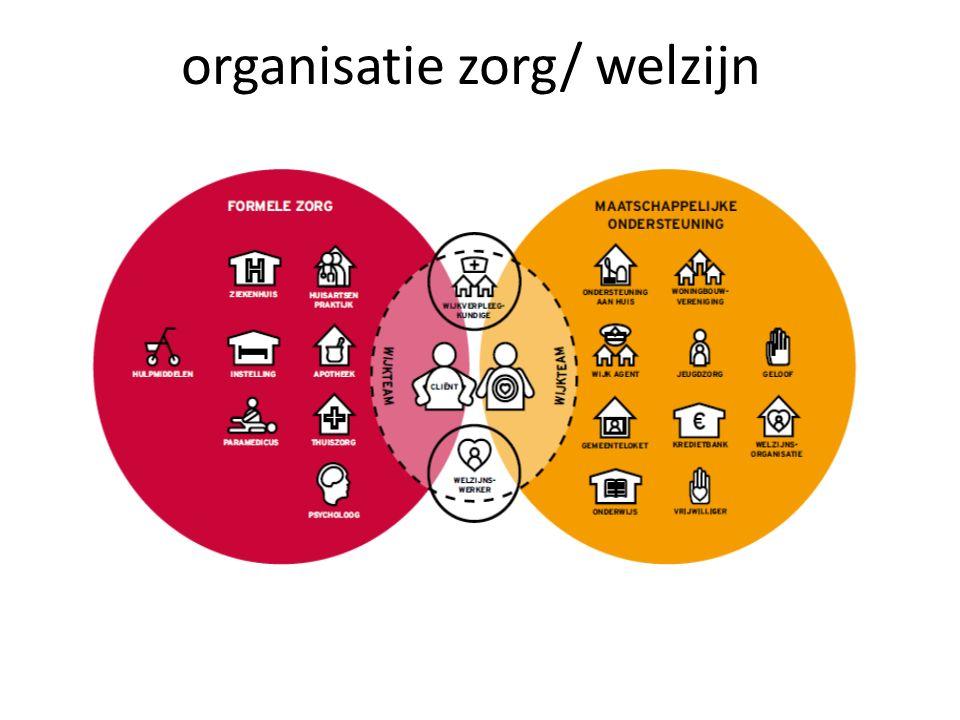organisatie zorg/ welzijn