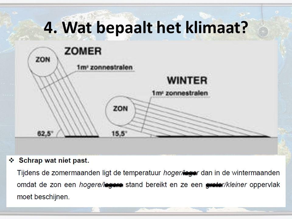 4. Wat bepaalt het klimaat?