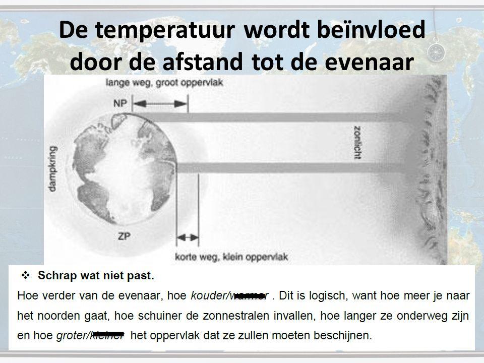 De temperatuur wordt beïnvloed door de afstand tot de evenaar