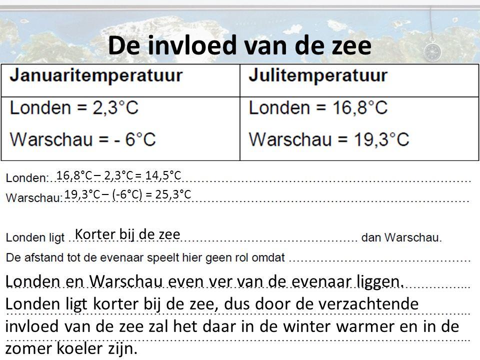 De invloed van de zee 16,8°C – 2,3°C = 14,5°C 19,3°C – (-6°C) = 25,3°C Korter bij de zee Londen en Warschau even ver van de evenaar liggen. Londen lig