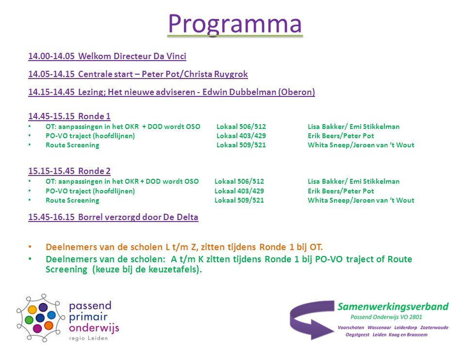 Programma 14.00-14.05 Welkom Directeur Da Vinci 14.05-14.15 Centrale start – Peter Pot/Christa Ruygrok 14.15-14.45 Lezing; Het nieuwe adviseren - Edwin Dubbelman (Oberon) 14.45-15.15 Ronde 1 OT: aanpassingen in het OKR + DOD wordt OSO Lokaal 506/512Lisa Bakker/ Emi Stikkelman PO-VO traject (hoofdlijnen) Lokaal 403/429Erik Beers/Peter Pot Route Screening Lokaal 509/521Whita Sneep/Jeroen van 't Wout 15.15-15.45 Ronde 2 OT: aanpassingen in het OKR + DOD wordt OSO Lokaal 506/512Lisa Bakker/ Emi Stikkelman PO-VO traject (hoofdlijnen) Lokaal 403/429Erik Beers/Peter Pot Route ScreeningLokaal 509/521Whita Sneep/Jeroen van 't Wout 15.45-16.15 Borrel verzorgd door De Delta Deelnemers van de scholen L t/m Z, zitten tijdens Ronde 1 bij OT.