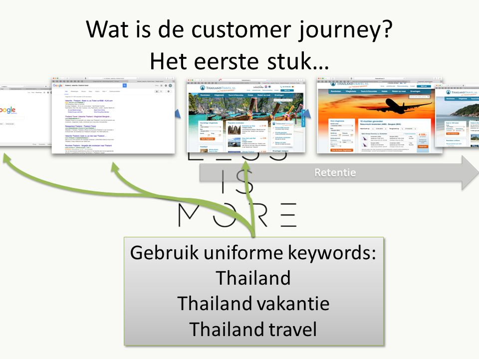 Retentie Wat is de customer journey.