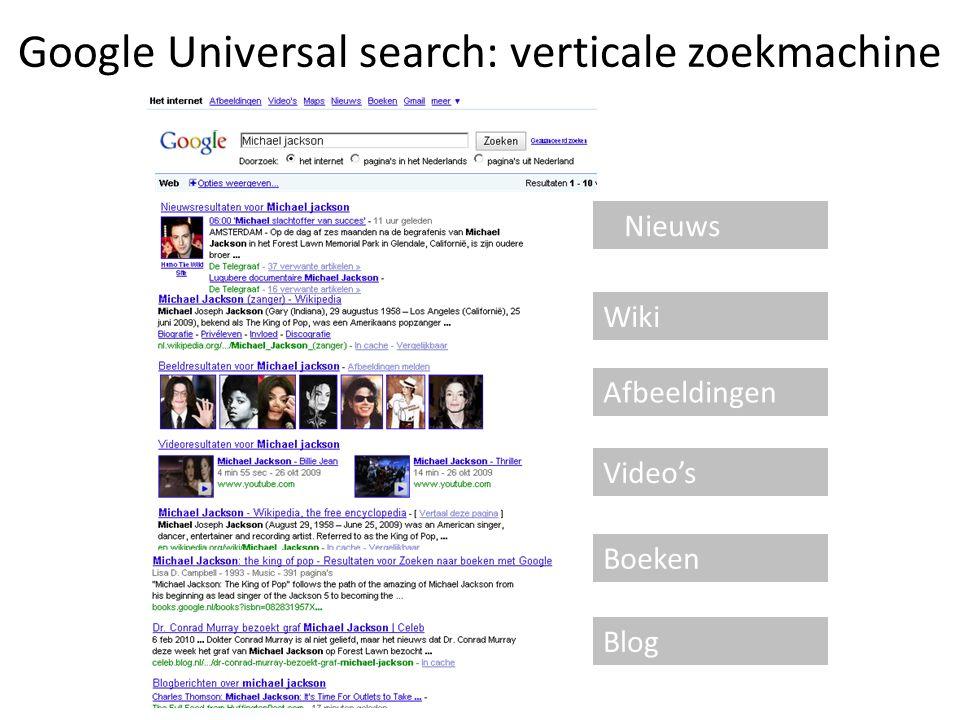 Nieuws Wiki Afbeeldingen Video's Boeken Blog Google Universal search: verticale zoekmachine