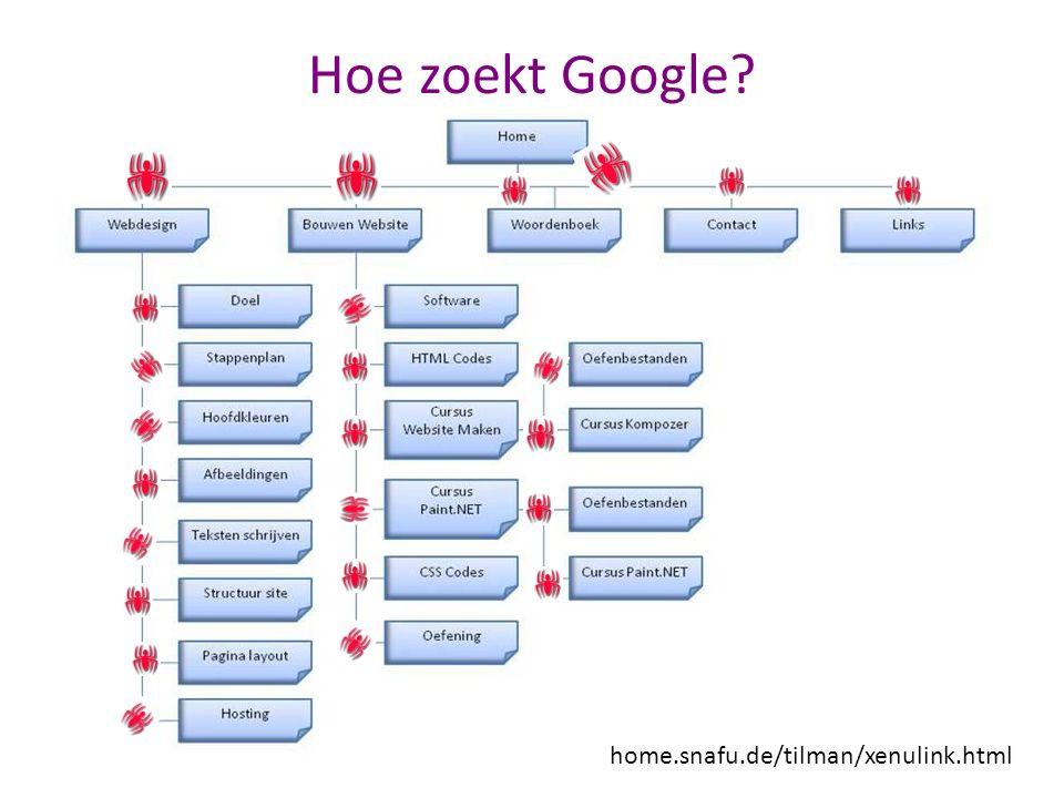 Hoe zoekt Google? home.snafu.de/tilman/xenulink.html