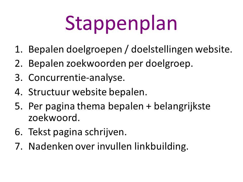 Stappenplan 1.Bepalen doelgroepen / doelstellingen website. 2.Bepalen zoekwoorden per doelgroep. 3.Concurrentie-analyse. 4.Structuur website bepalen.