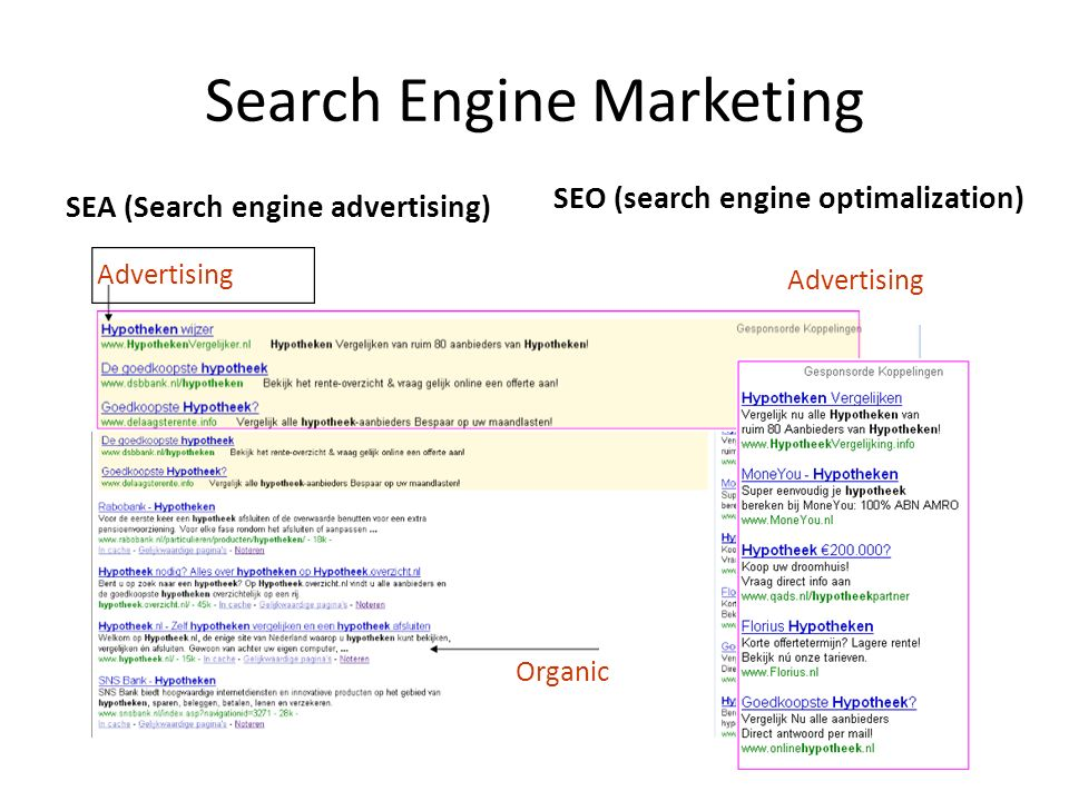 Search Engine Marketing SEA (Search engine advertising) SEO (search engine optimalization) Advertising Organic
