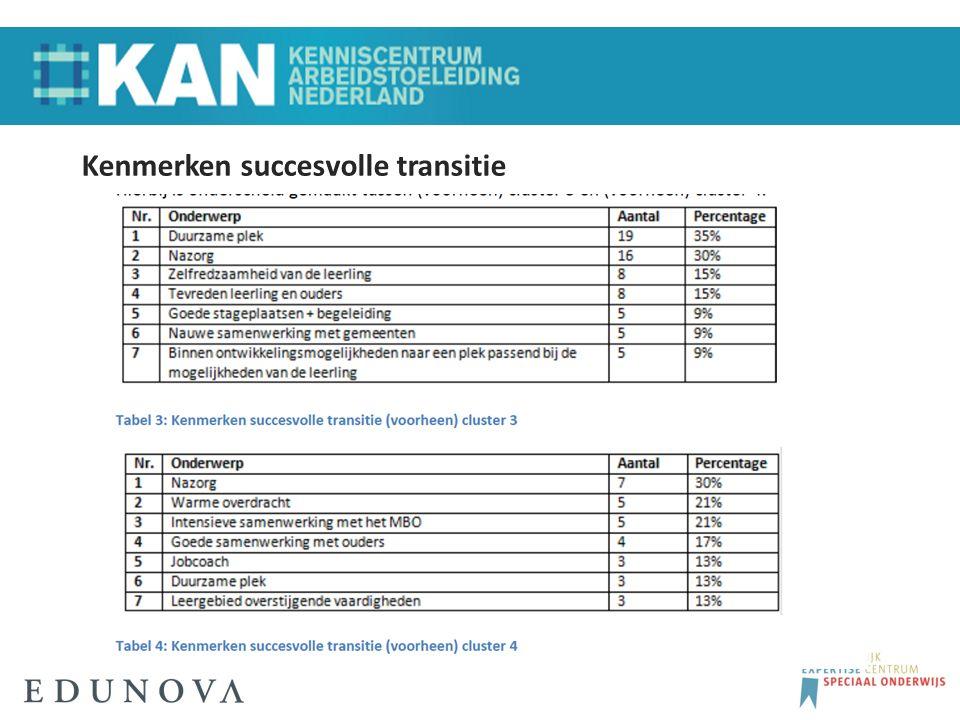 Kenmerken succesvolle transitie