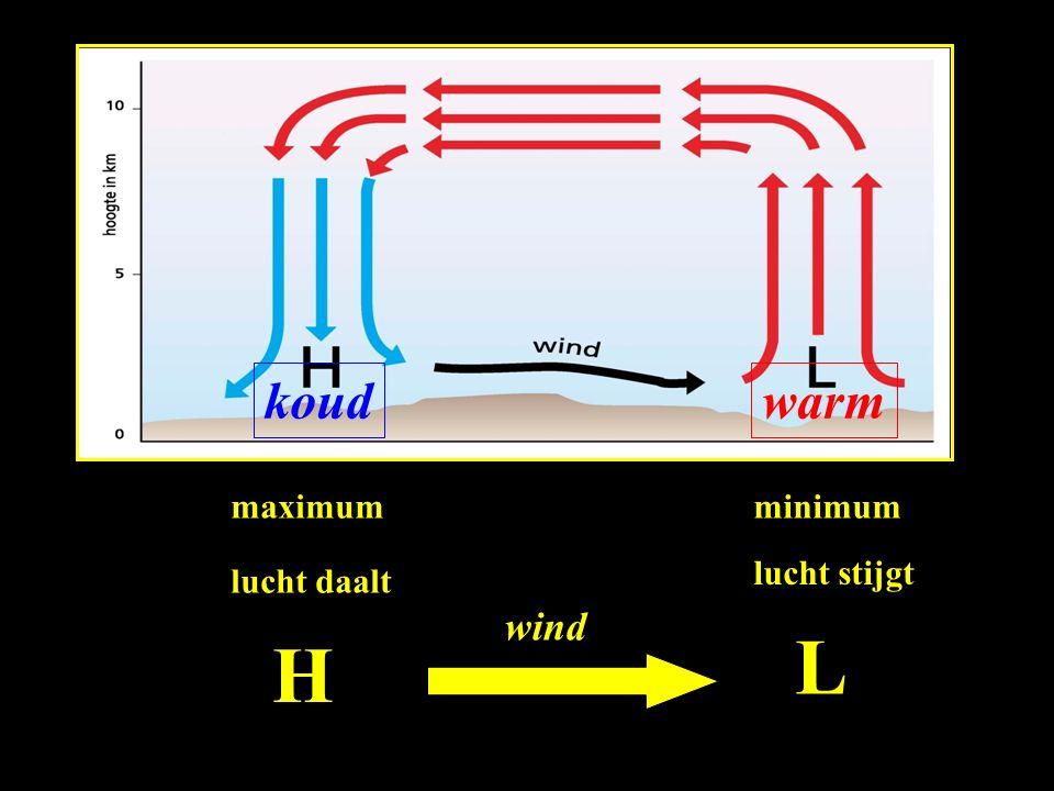 maximumminimum lucht daalt lucht stijgt H L wind koudwarm
