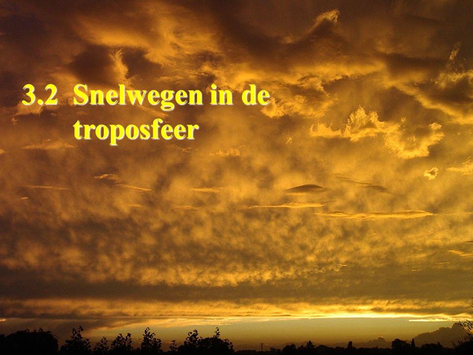 3.2 Snelwegen in de troposfeer troposfeer