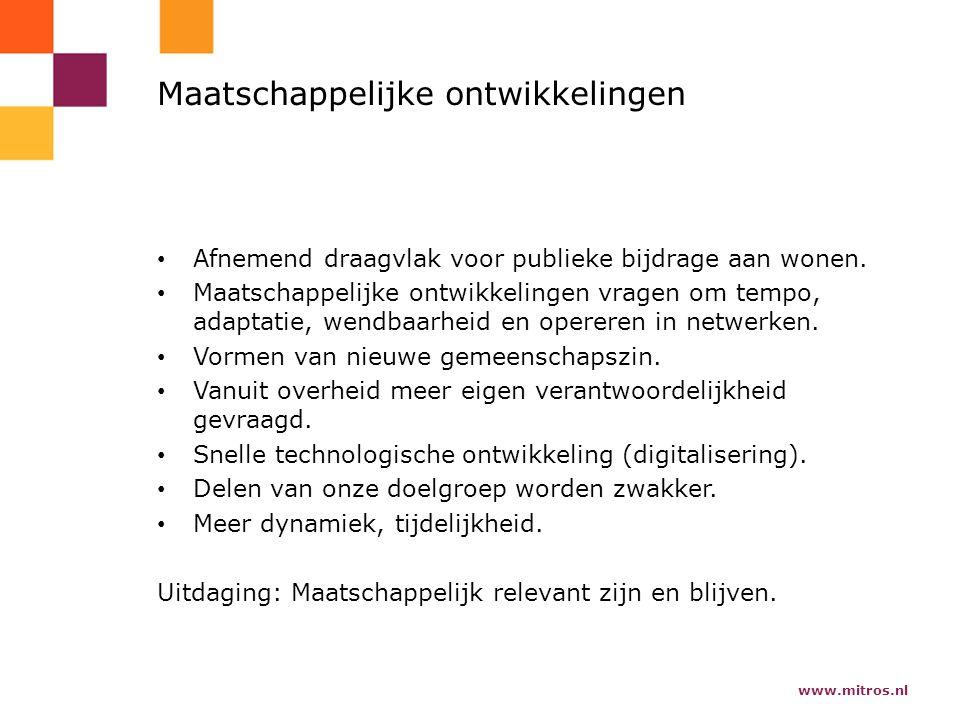 www.mitros.nl Maatschappelijke ontwikkelingen Afnemend draagvlak voor publieke bijdrage aan wonen.
