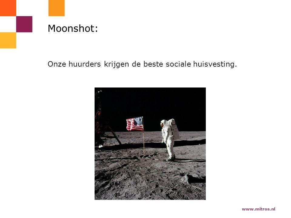 www.mitros.nl Moonshot: Onze huurders krijgen de beste sociale huisvesting.