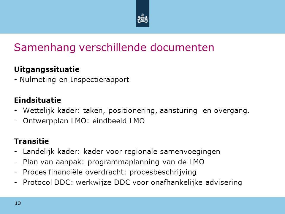 Samenhang verschillende documenten Uitgangssituatie - Nulmeting en Inspectierapport Eindsituatie -Wettelijk kader: taken, positionering, aansturing en overgang.