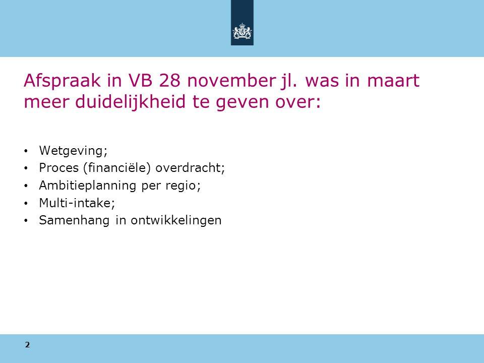 Afspraak in VB 28 november jl.
