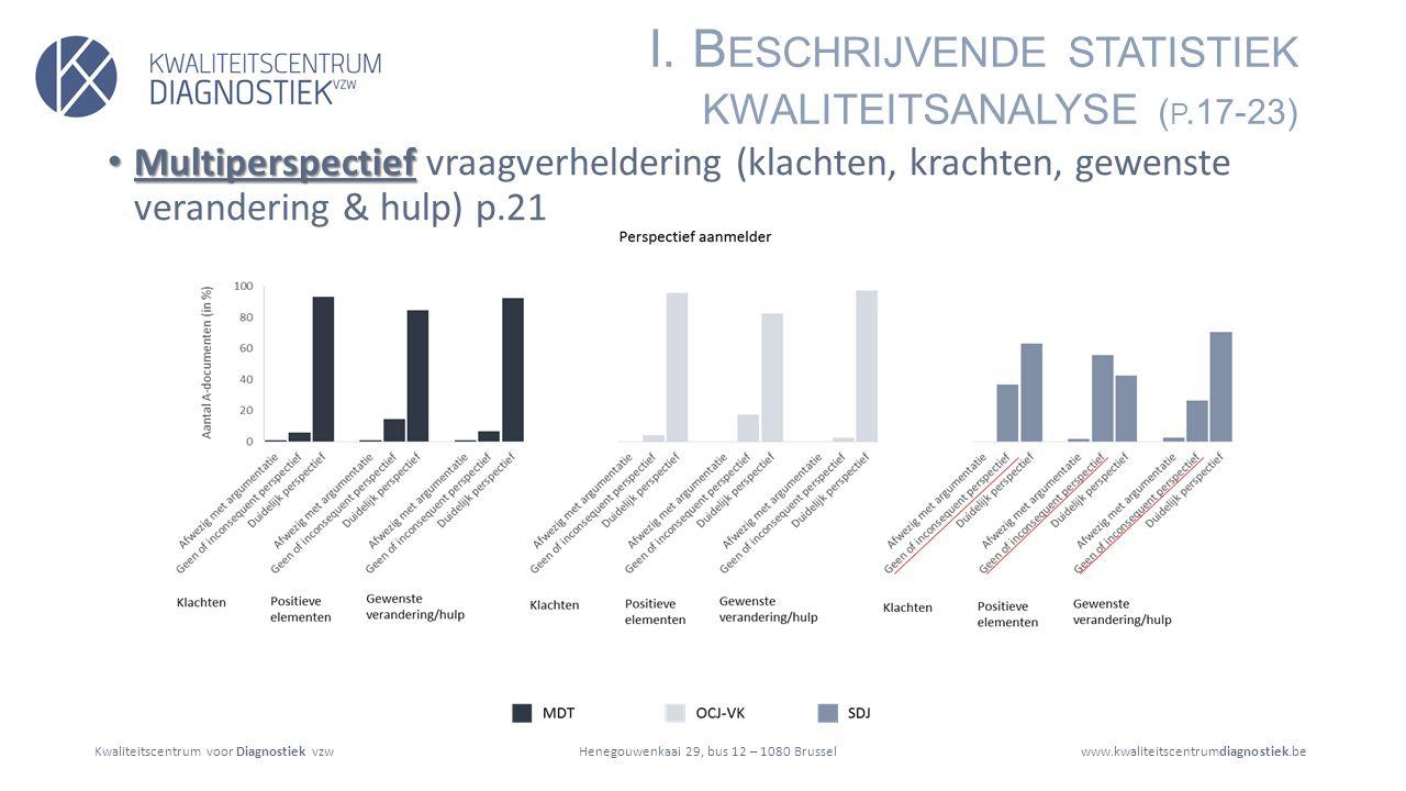 Kwaliteitscentrum voor Diagnostiek vzwwww.kwaliteitscentrumdiagnostiek.beHenegouwenkaai 29, bus 12 – 1080 Brussel I.