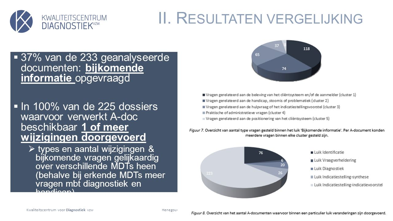 Kwaliteitscentrum voor Diagnostiek vzwwww.kwaliteitscentrumdiagnostiek.beHenegouwenkaai 29, bus 12 – 1080 Brussel II.