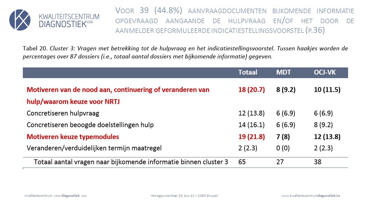 Kwaliteitscentrum voor Diagnostiek vzwwww.kwaliteitscentrumdiagnostiek.beHenegouwenkaai 29, bus 12 – 1080 Brussel V OOR 39 (44.8%) AANVRAAGDOCUMENTEN BIJKOMENDE INFORMATIE OPGEVRAAGD AANGAANDE DE HULPVRAAG EN / OF HET DOOR DE AANMELDER GEFORMULEERDE INDICATIESTELLINGSVOORSTEL ( P.36)
